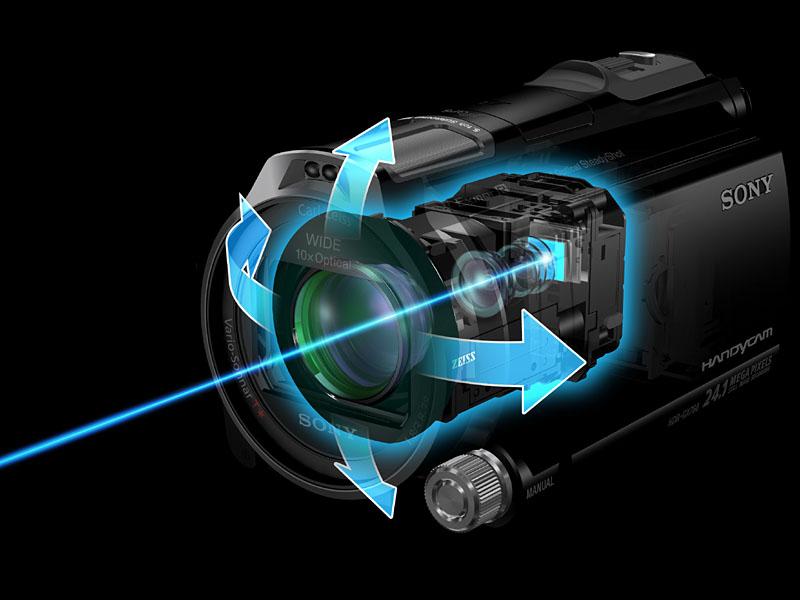 「空間手ブレ補正」で動作するユニット部分。水色の光で囲われた部分全体が動くようになっている