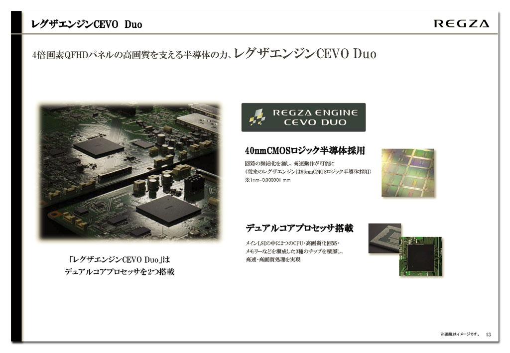 レグザエンジンCEVO DUOは2つのデュアルコアプロセッサ(総コア数4)から構成されている
