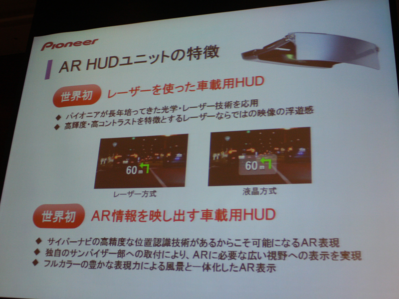 AR HUDユニットの特徴
