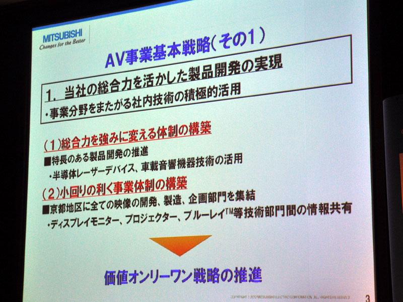 AV事業基本戦略