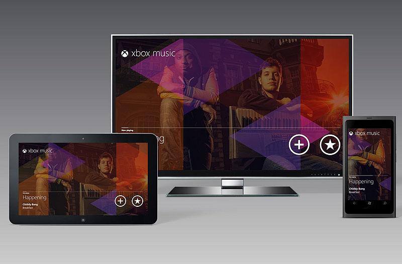 テレビ、タブレット、スマートフォンと、それぞれで同じ音楽が表示されている。これらはおそらく、クラウド的に連携されるのではないだろうか