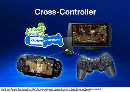 Cross platform featureのCross-Controller