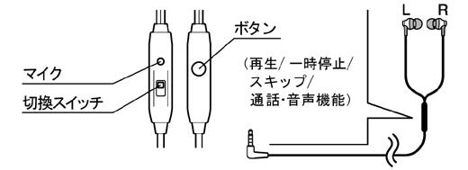 HA-FR31のコントローラ部