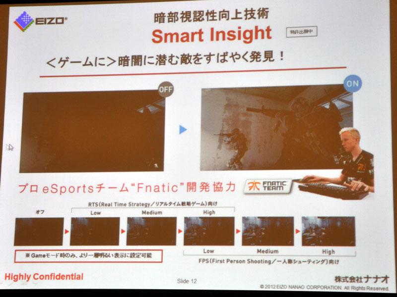 プロeSportsチームの「Fnatic」と協力し、ゲームモードのSmart Insightを開発