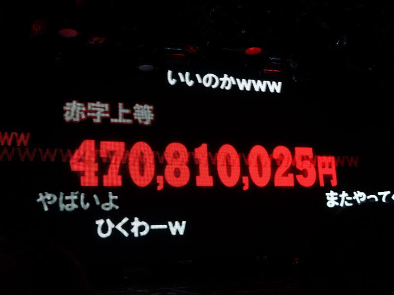 超会議の最終赤字額は4億7,081万25円