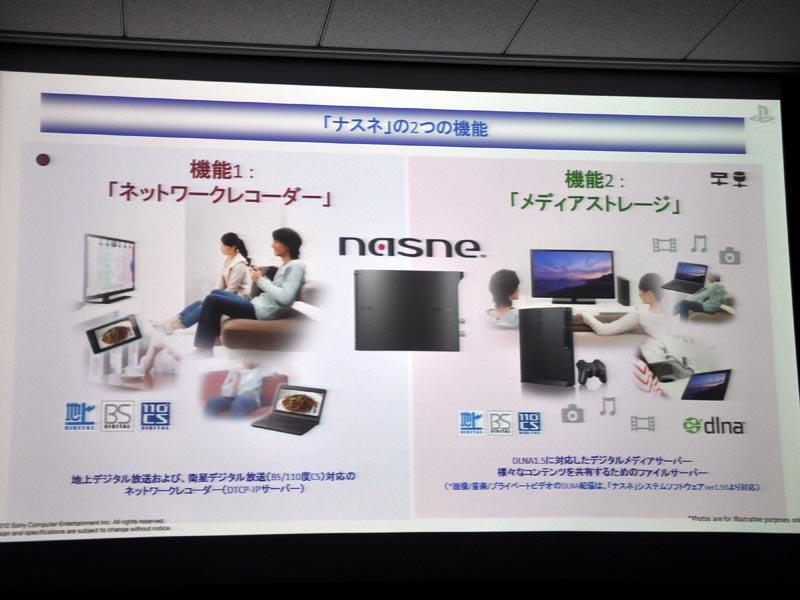 ネットワークレコーダとメディアストレージの2つの機能が中核
