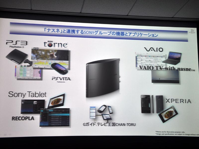 PS3のほか、Vita、Sony Tablet、Xperiaなどさまざまなソニー製品と連携
