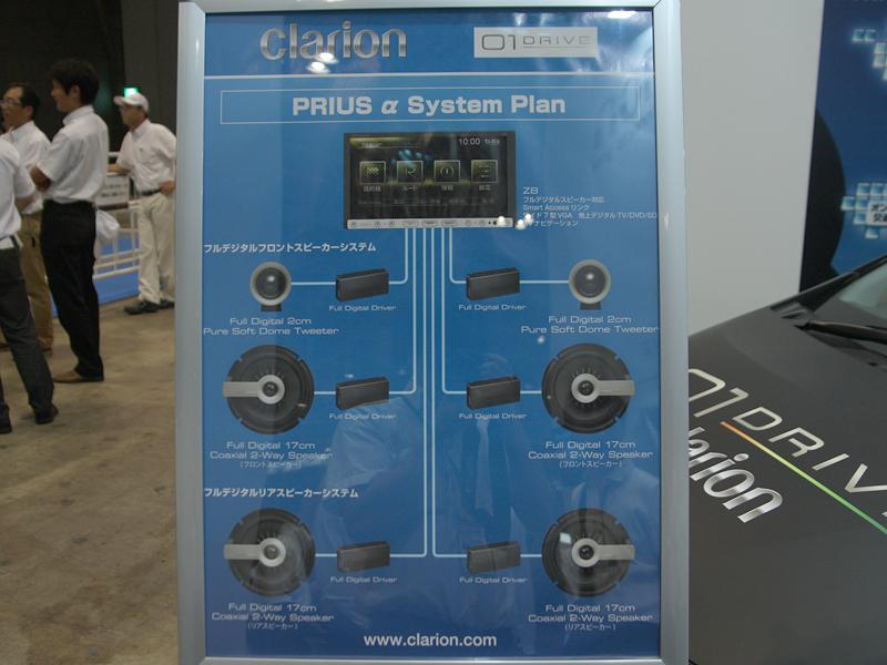 デモカーのシステム