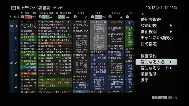 番組表でオプションボタンを押すと現れるメニューにある「気になる人名」。これも検索対象に内蔵/USB HDDを指定できるようになった