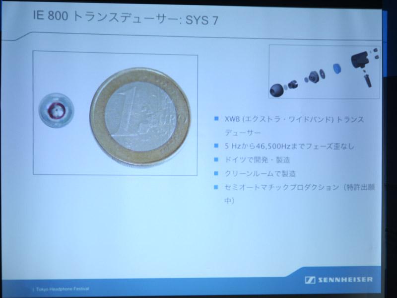 新開発のドライバユニット。右は1ユーロ硬貨
