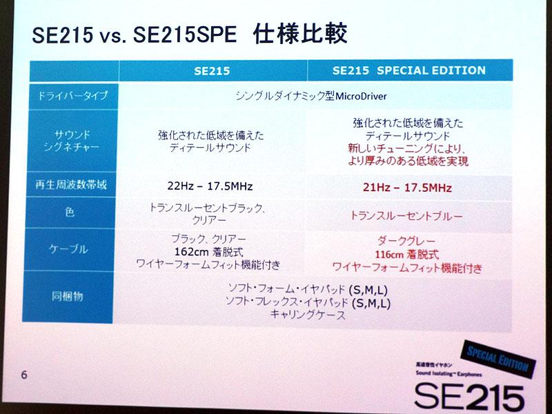 SE215とSE215 SEの仕様比較