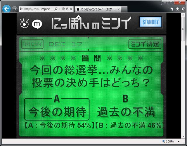 「にっぽんのミンイ」とmixiのタイアップページ