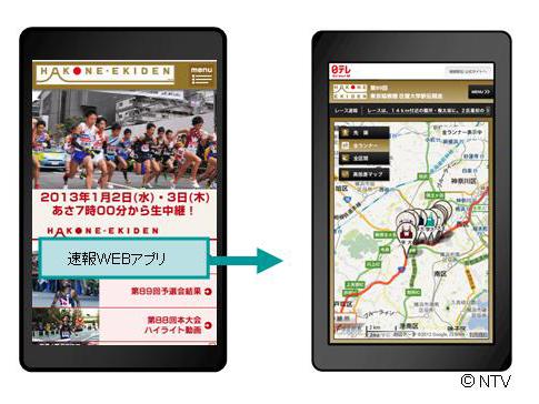 日テレの箱根駅伝ホームページからアクセスできる