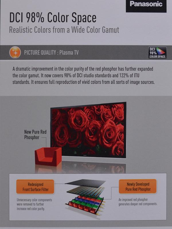 色域のさらなる拡大は新型蛍光体採用の恩恵。蛍光体の改良はほぼ毎年進んでいる