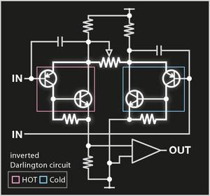 マイクプリアンプは、インバーテッド・ダーリントン回路をベースに設計