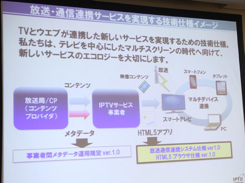 この技術仕様に基づき、新たな放送通信連携サービスの実現を見込んでいる