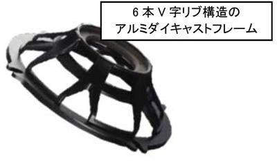 6本V字リブ構造のアルミダイキャストフレーム