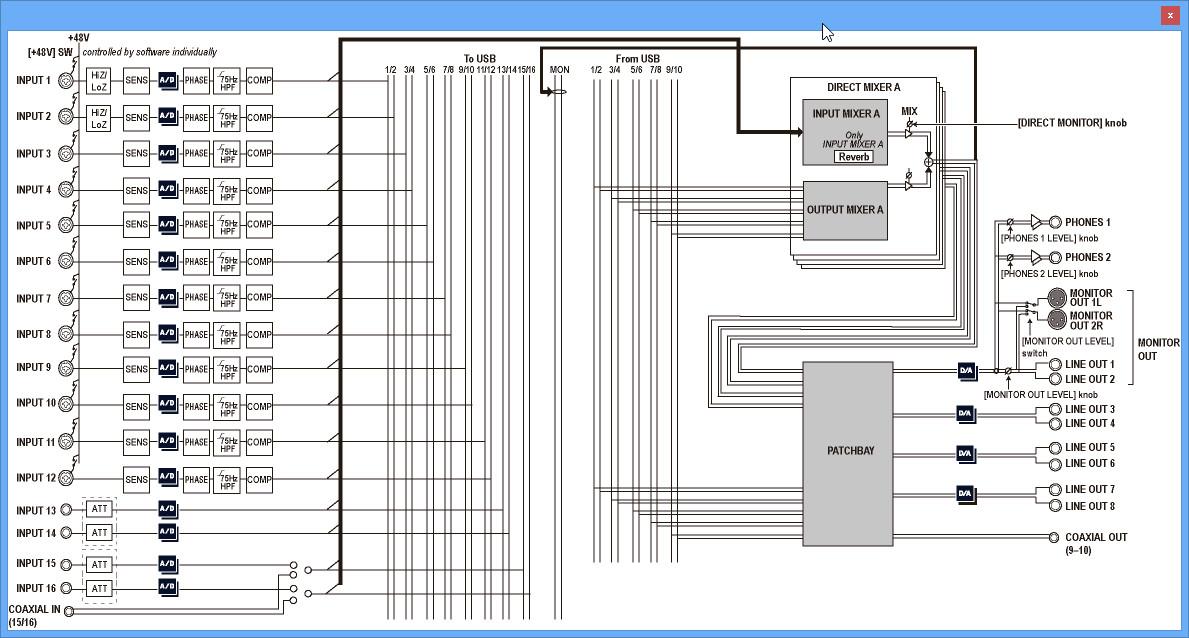 シグナルフローの画面