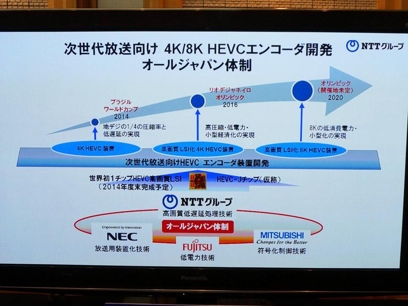 オールジャパン体制でHEVC-Jチップ(仮称)を開発