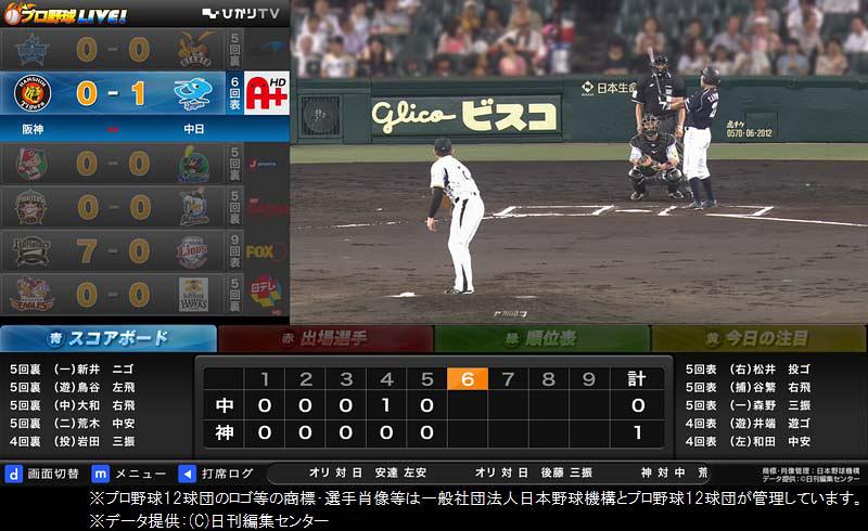 テレビ向けアプリの画面