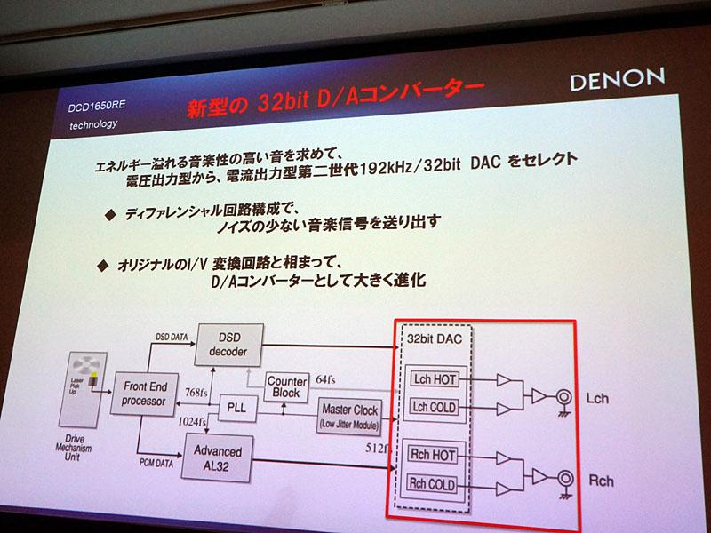 電流出力型の第2世代32bit/192kHz DACを搭載している