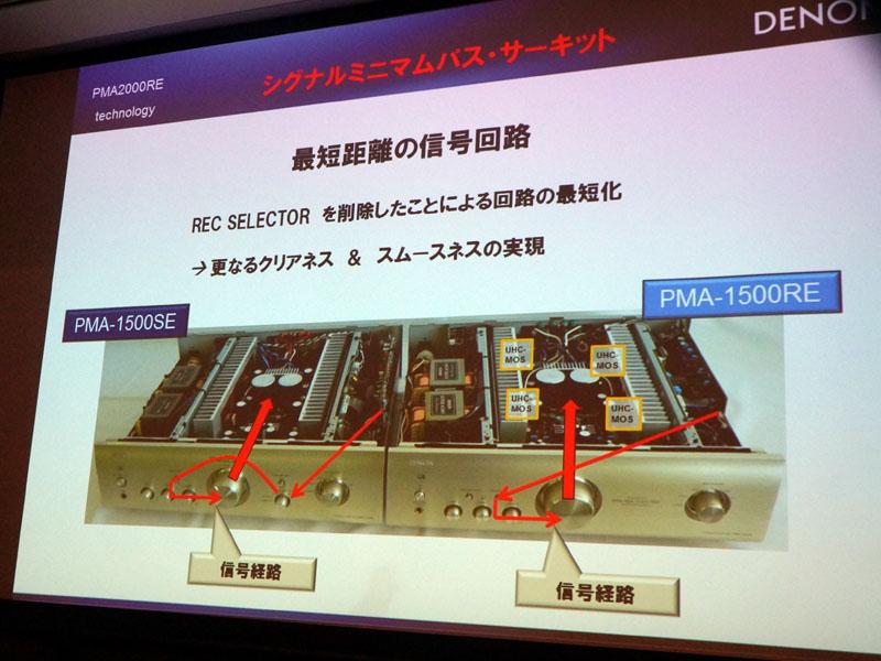 レックセレクターを省いたことで、回路の最適化を実現した
