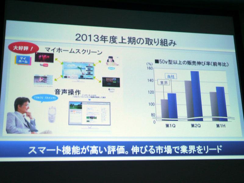 2013年度上期は大画面化が促進された