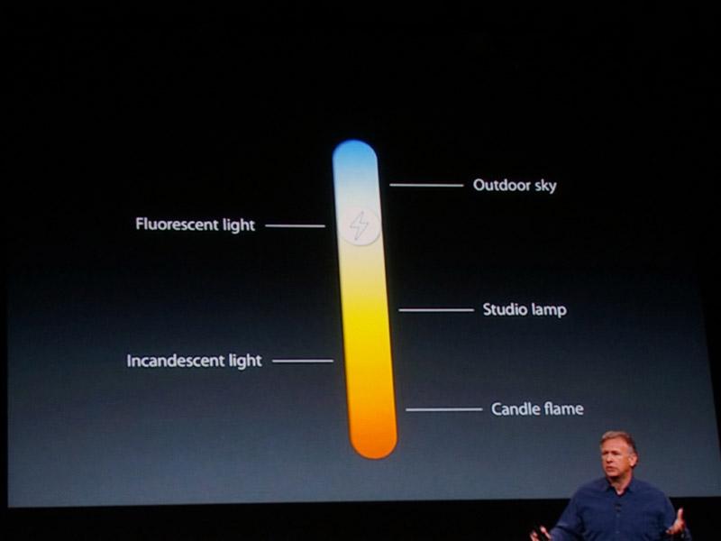 白色LEDとアンバー色のLEDを用いたLEDライト「True Toneフラッシュ」では1,000種類を超える色を調光できるとする