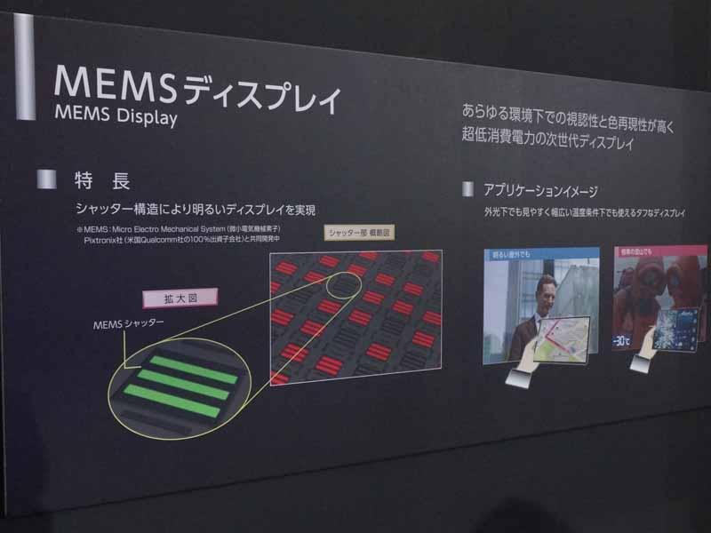 MEMSディスプレイの概要図