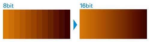 CREAS 5により16bit相当の階調表現を可能にした(画像はイメージ)