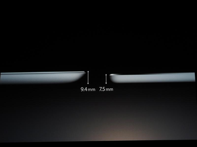 薄さは7.5mmに