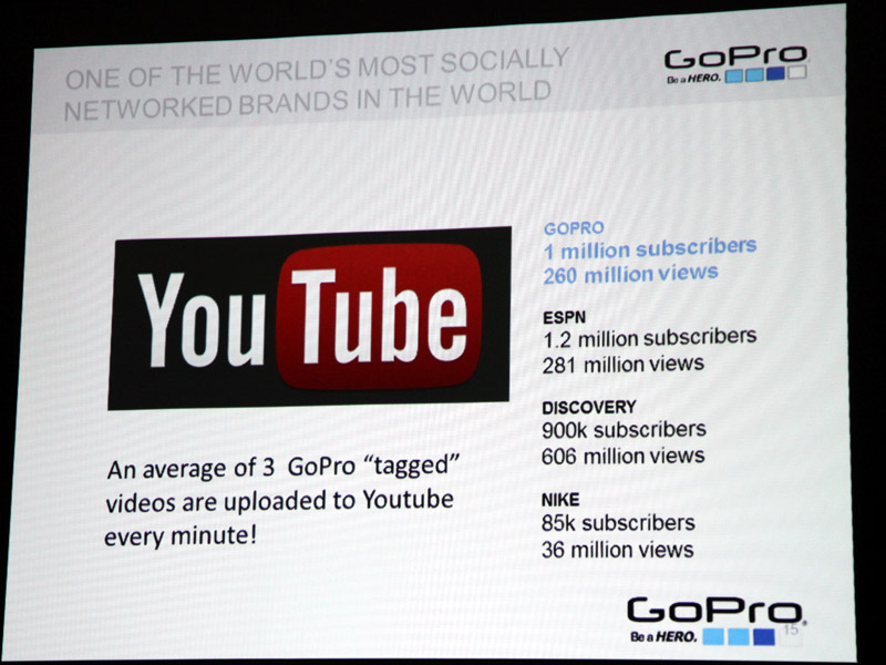 YouTubeの公式でアカウントでは100万人が登録