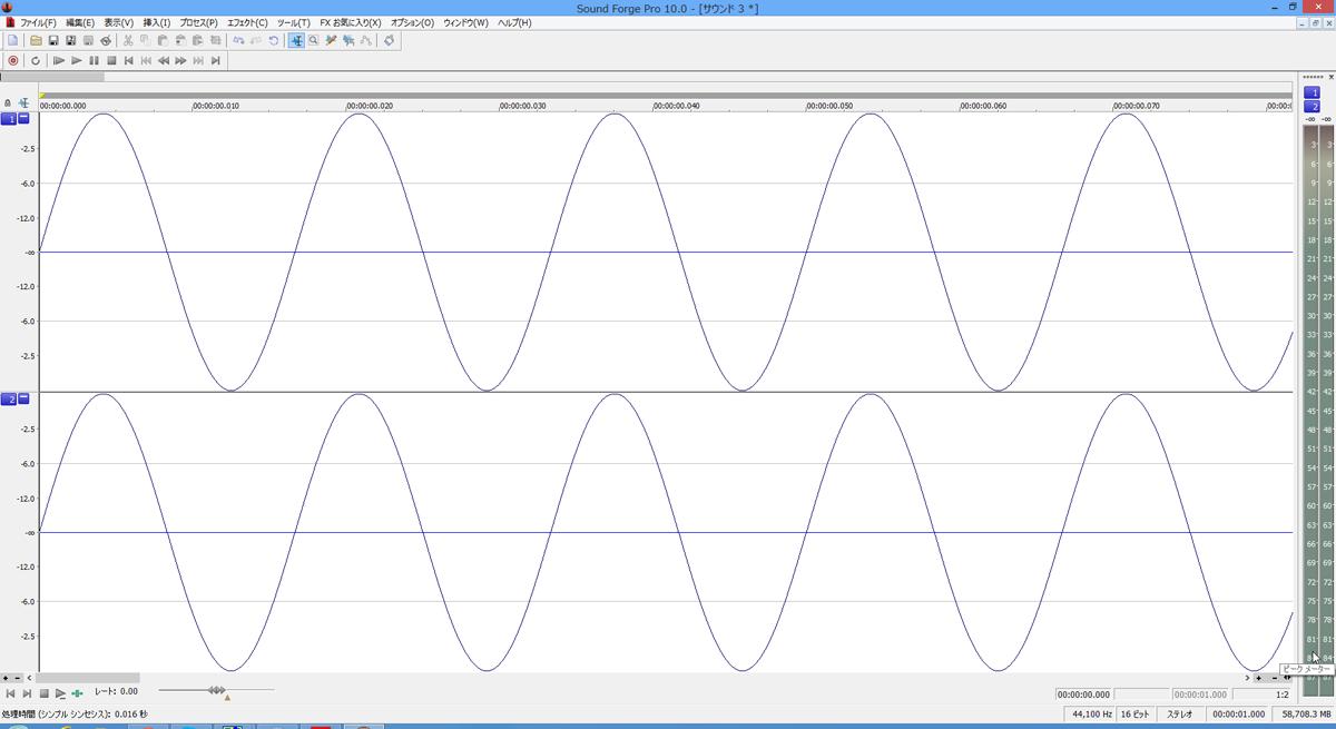 通常オーディオ信号をグラフ表示させると、0dBを超えない範囲で波形が描かれる