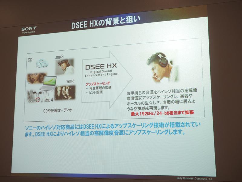 DSEE HXの背景と狙い