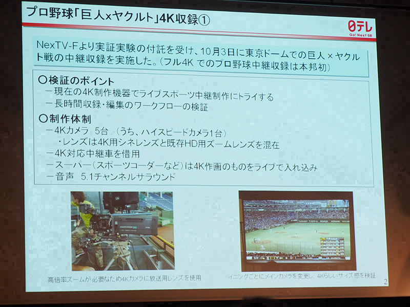 日本テレビのプロ野球4K収録の概要