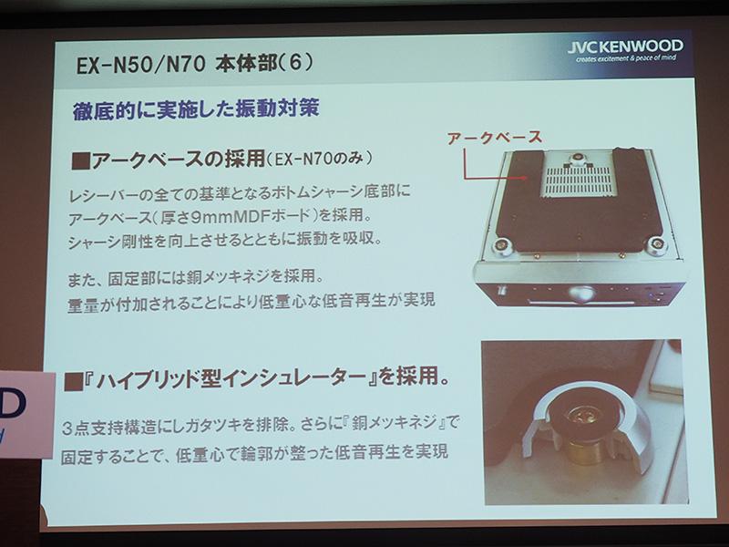 EX-N70の底面にはアークベースを追加