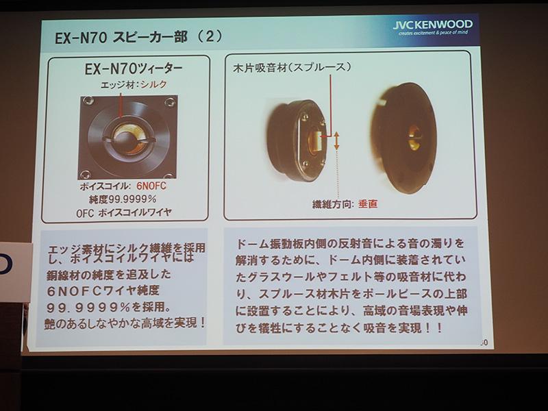 N70のスピーカーユニットの特徴