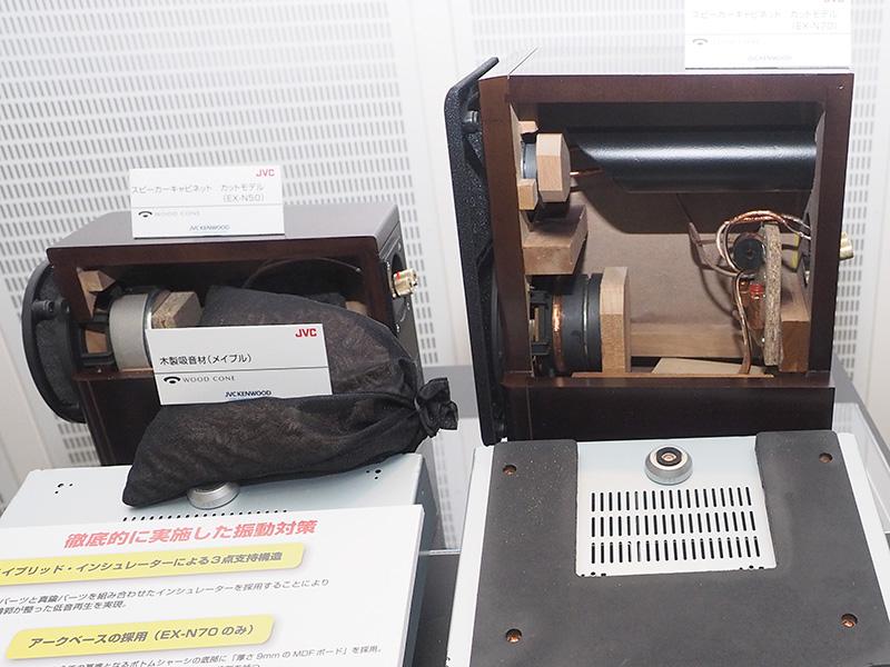 エンクロージャの内部。左がN50、右がN70のスピーカー