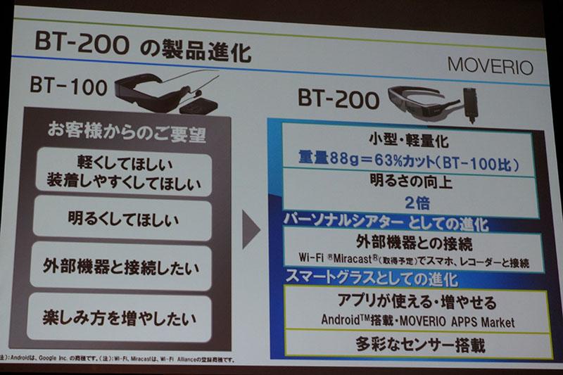 BT-100からの進化点