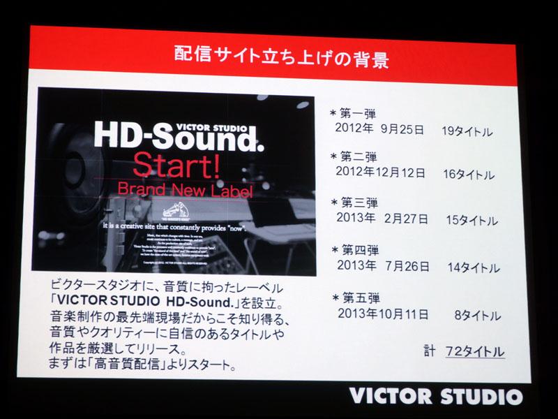 「VICTOR STUDIO HD-Sound.」の歩み