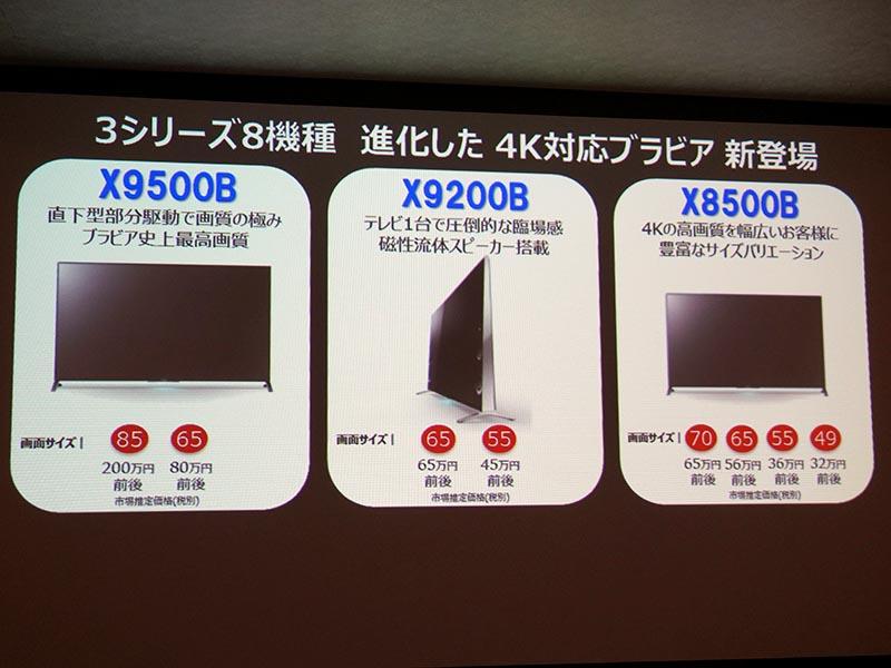 X9500B、X9200B、X8500Bの3シリーズ展開