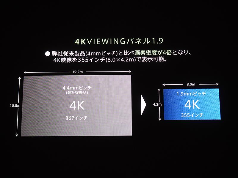 画素密度は、従来品の4mmピッチに比べ約4倍となる1.9mmを実現。