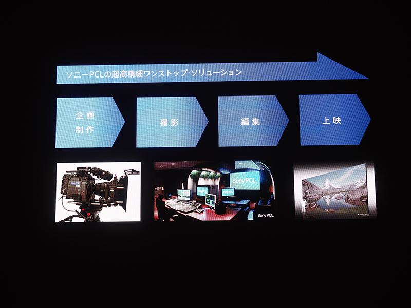 ソニーPCLは、4Kを含む映像の企画/制作から撮影、編集、上映までワンストップのソリューションを提供している