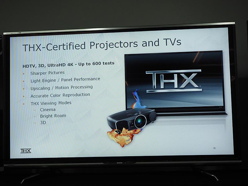 テレビ/プロジェクタのTHX認証の概要