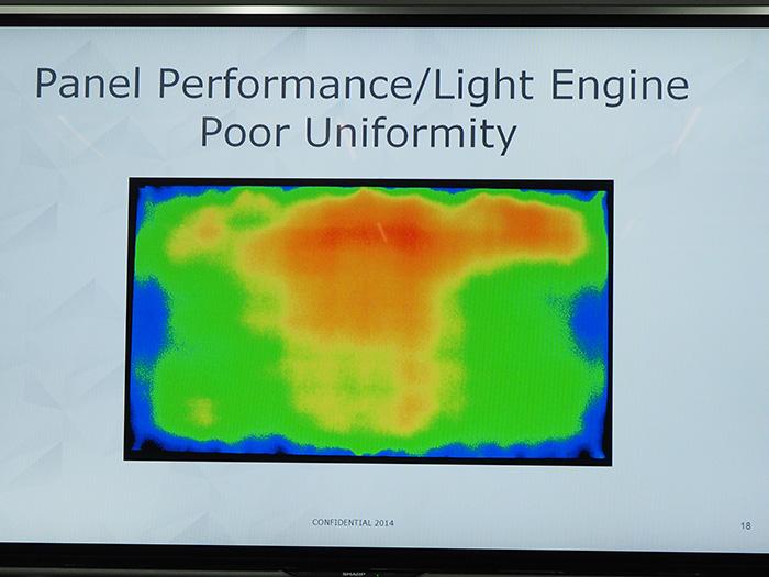 輝度均一性を見ると、THX認証のモデル(左)と、そうでないモデル(右)を比べると大きく異なるという