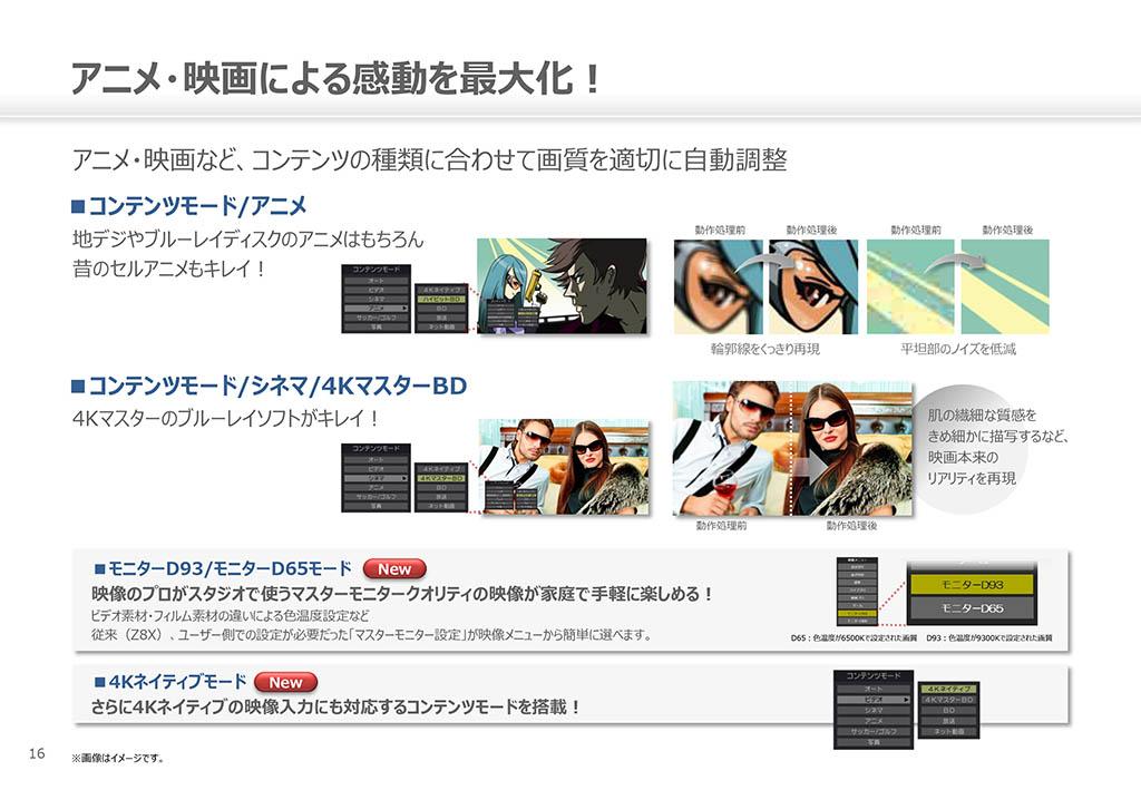 コンテンツモード/アニメや4Kネイティブモード、モニターD93/D65など搭載