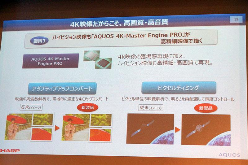 「AQUOS 4K-Master Engine PRO」の特徴