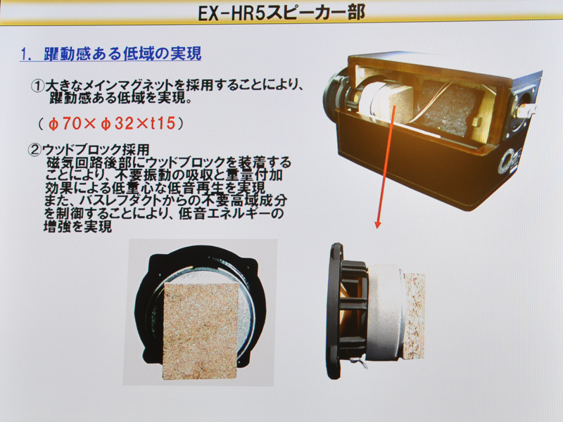 HR5のスピーカー部の説明