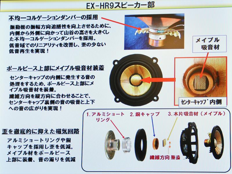 センターキャンプ内の吸音材や不均一な形状のダンパーなどを備える