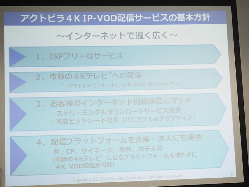 4K配信の基本方針